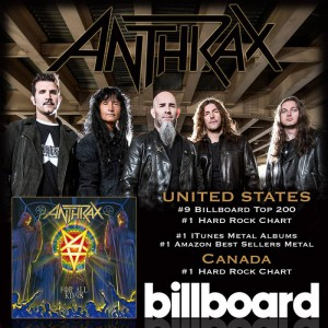Anthrax Chart Erfolg
